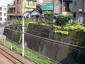 桐ケ谷駅跡